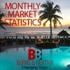 July 2019 Real Estate Market Activity Recap