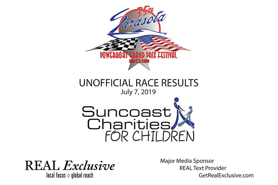 Z-Race-Results